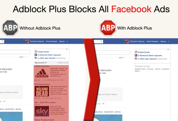 Facebook perdió contra Adblock Plus